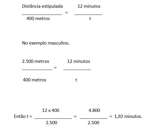 calculo do tempo